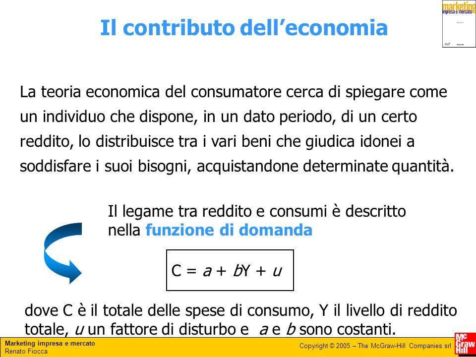 Il contributo dell'economia