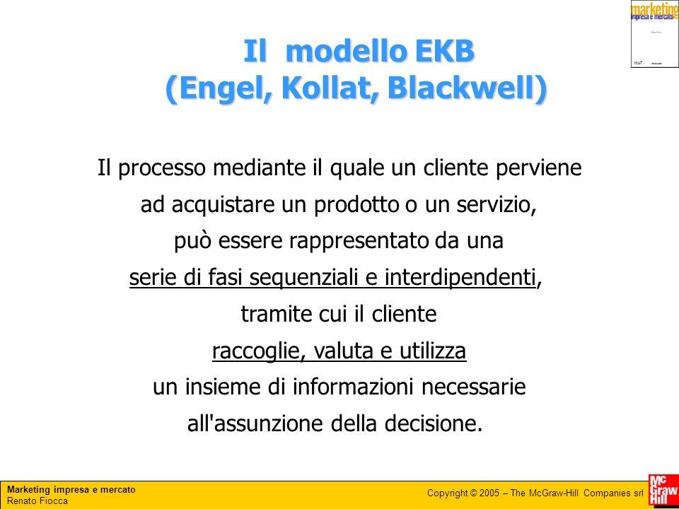 (Engel, Kollat, Blackwell)