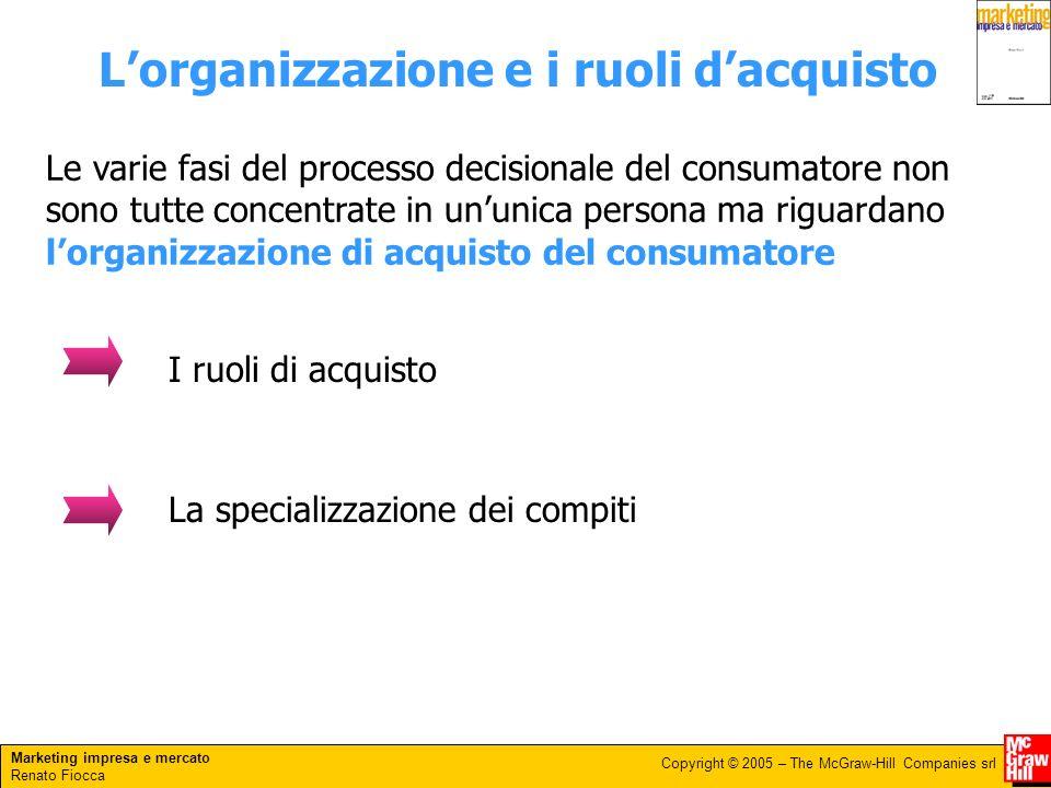 L'organizzazione e i ruoli d'acquisto