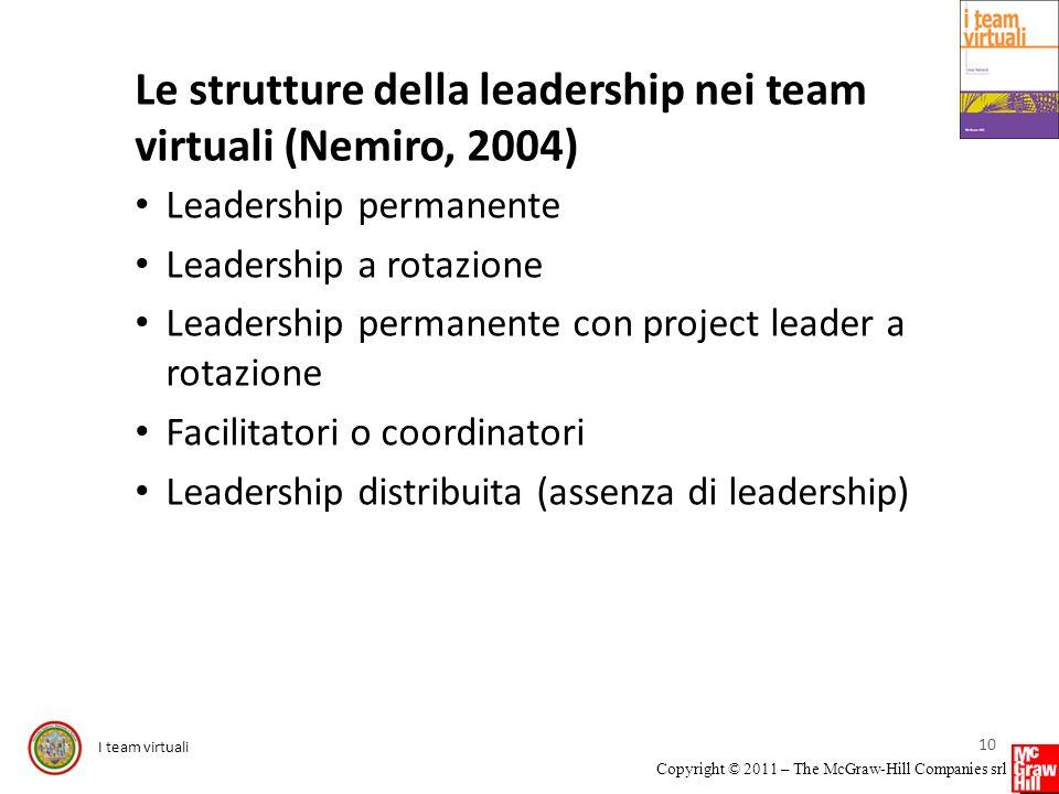 Le strutture della leadership nei team virtuali (Nemiro, 2004)