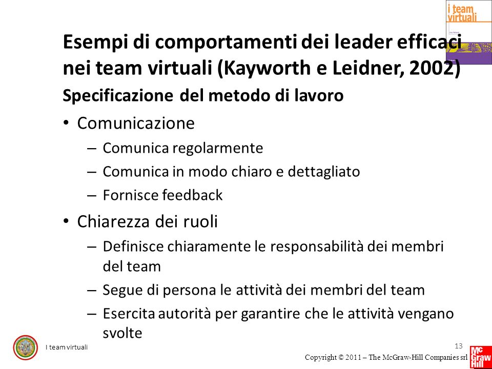Esempi di comportamenti dei leader efficaci nei team virtuali (Kayworth e Leidner, 2002)