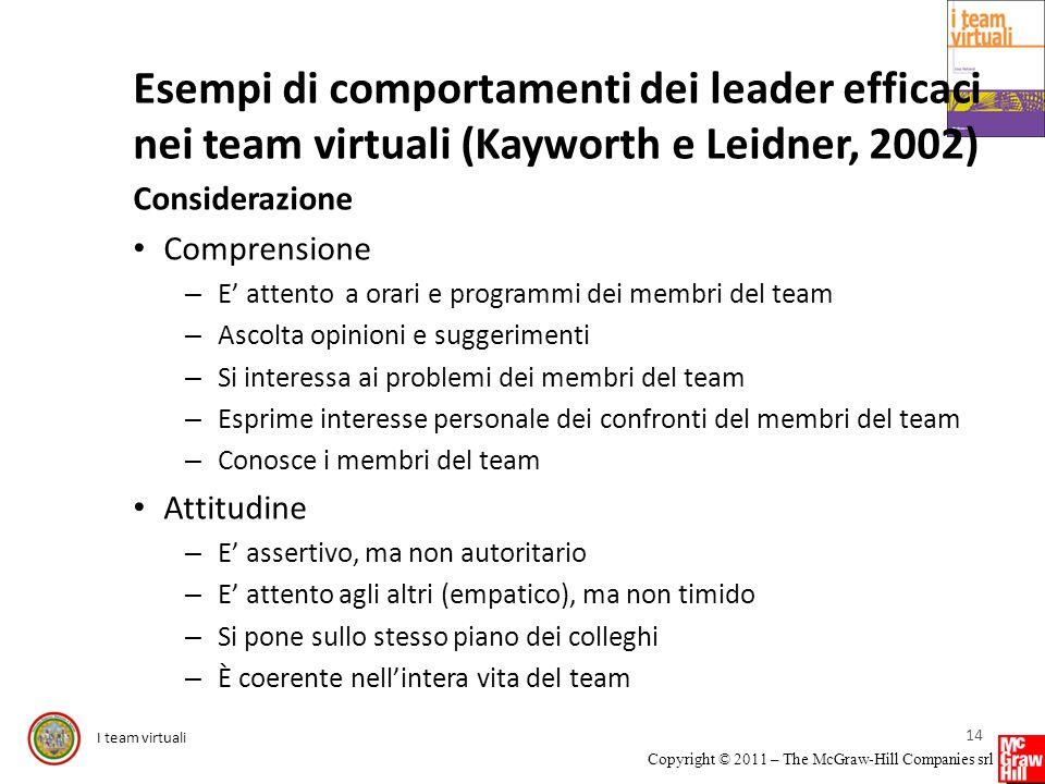 Esempi di comportamenti dei leader efficaci nei team virtuali (Kayworth e Leidner, 2002)
