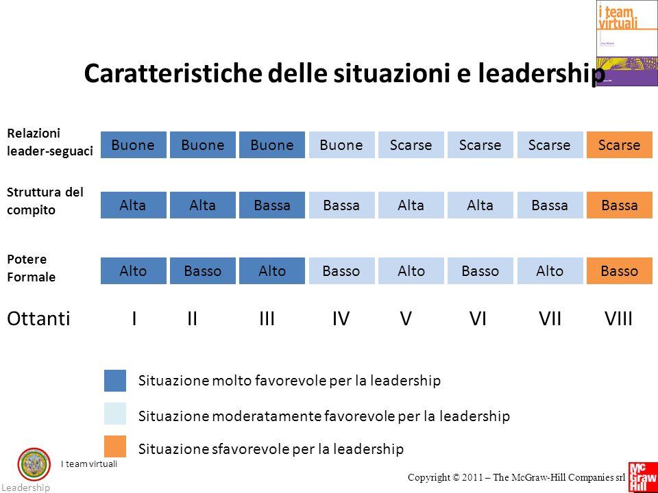 Caratteristiche delle situazioni e leadership