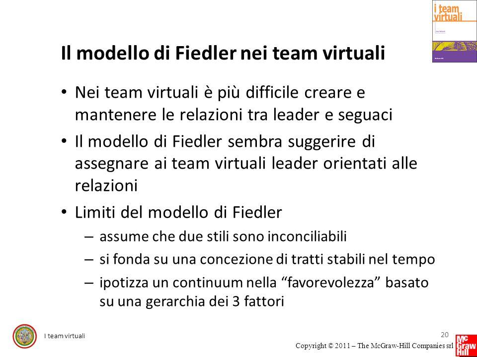 Il modello di Fiedler nei team virtuali