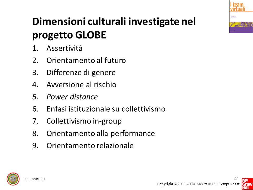 Dimensioni culturali investigate nel progetto GLOBE