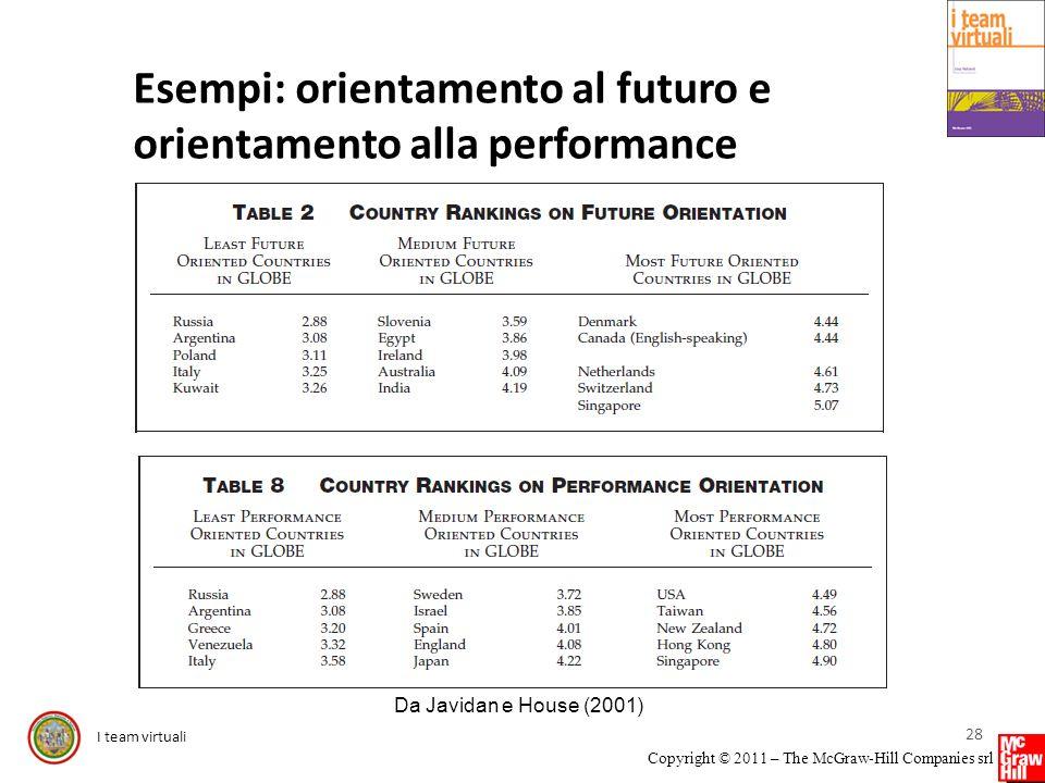Esempi: orientamento al futuro e orientamento alla performance