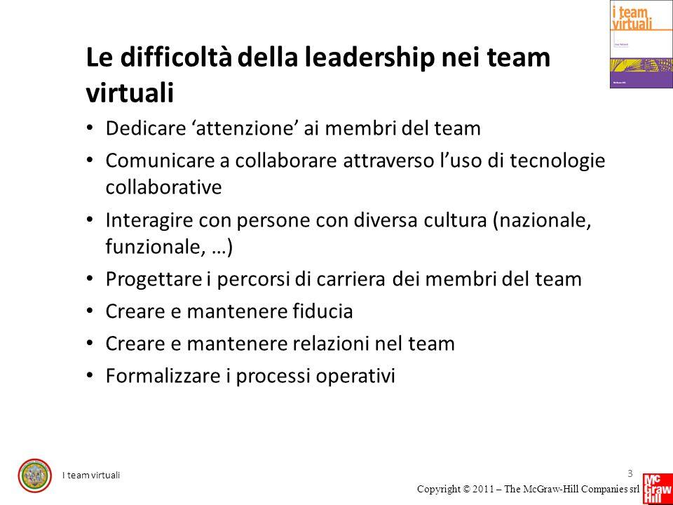 Le difficoltà della leadership nei team virtuali