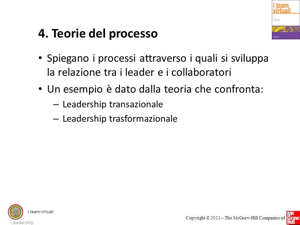 4. Teorie del processo Spiegano i processi attraverso i quali si sviluppa la relazione tra i leader e i collaboratori.