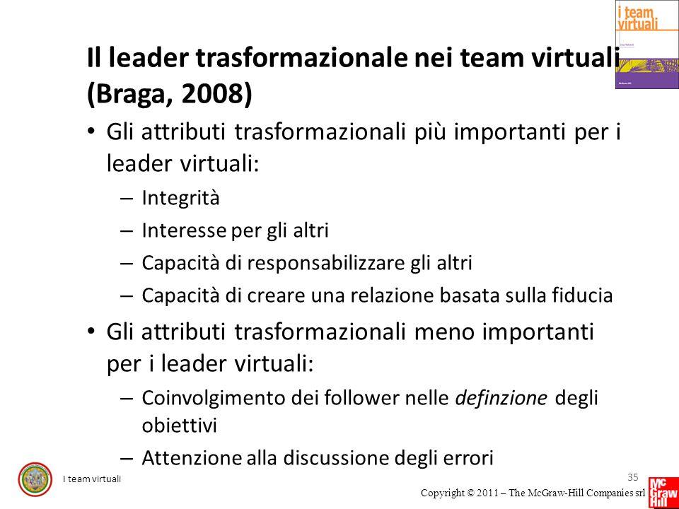 Il leader trasformazionale nei team virtuali (Braga, 2008)