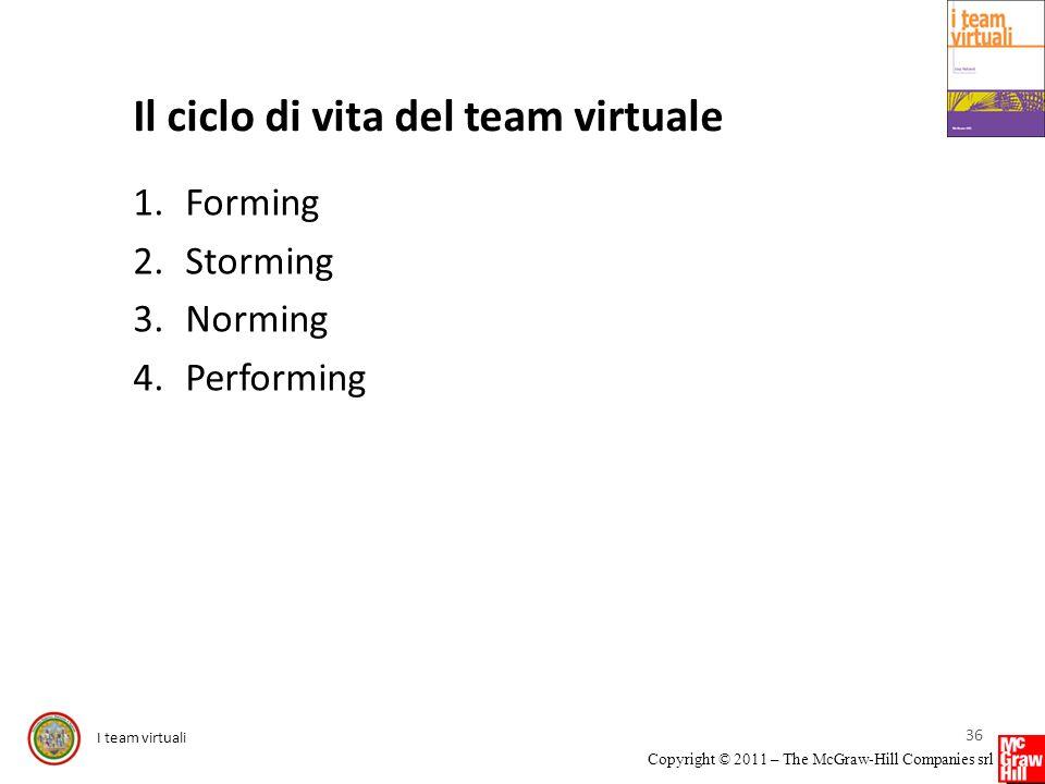 Il ciclo di vita del team virtuale