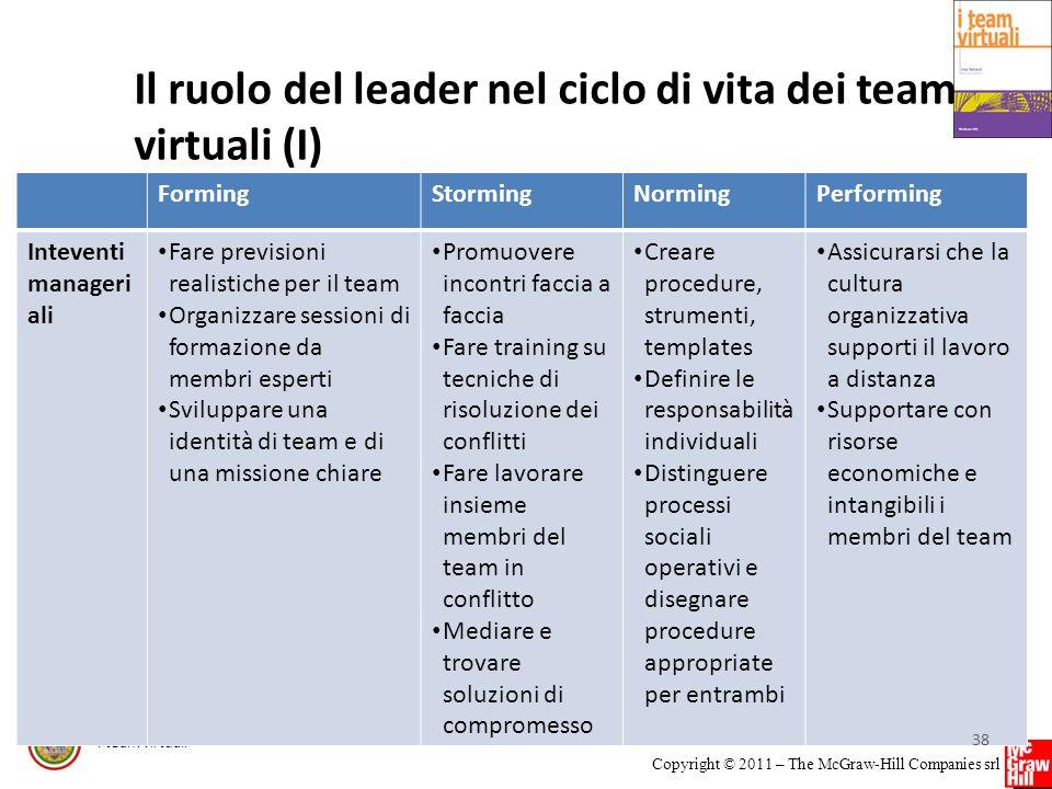 Il ruolo del leader nel ciclo di vita dei team virtuali (I)