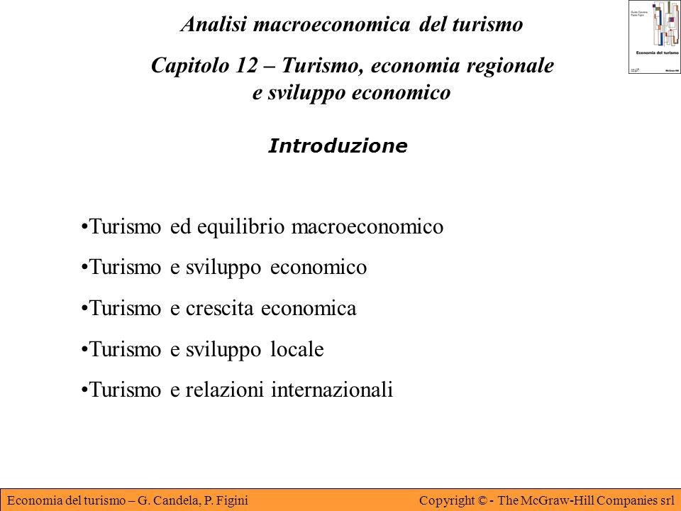 Analisi macroeconomica del turismo