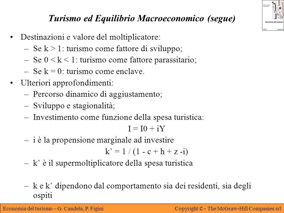 Turismo ed Equilibrio Macroeconomico (segue)