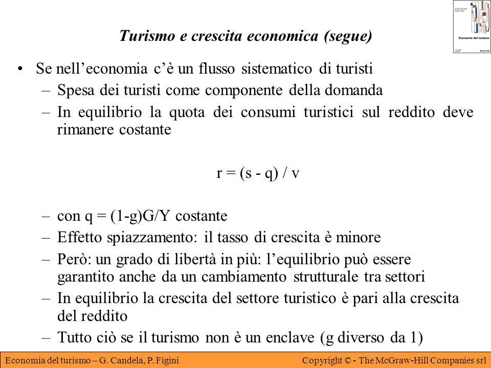 Turismo e crescita economica (segue)