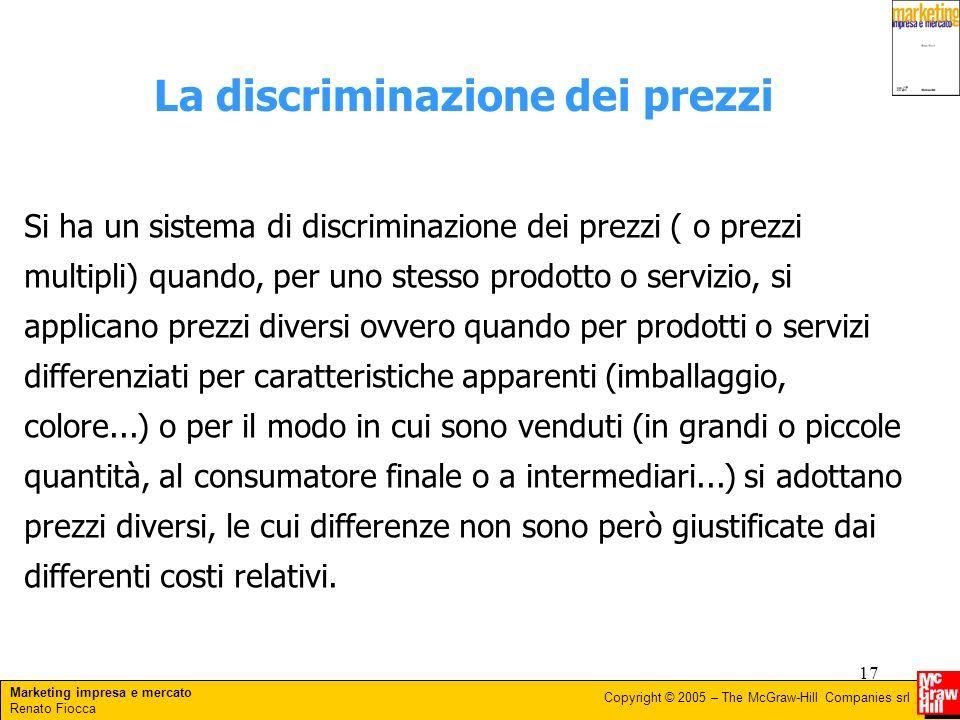 La discriminazione dei prezzi