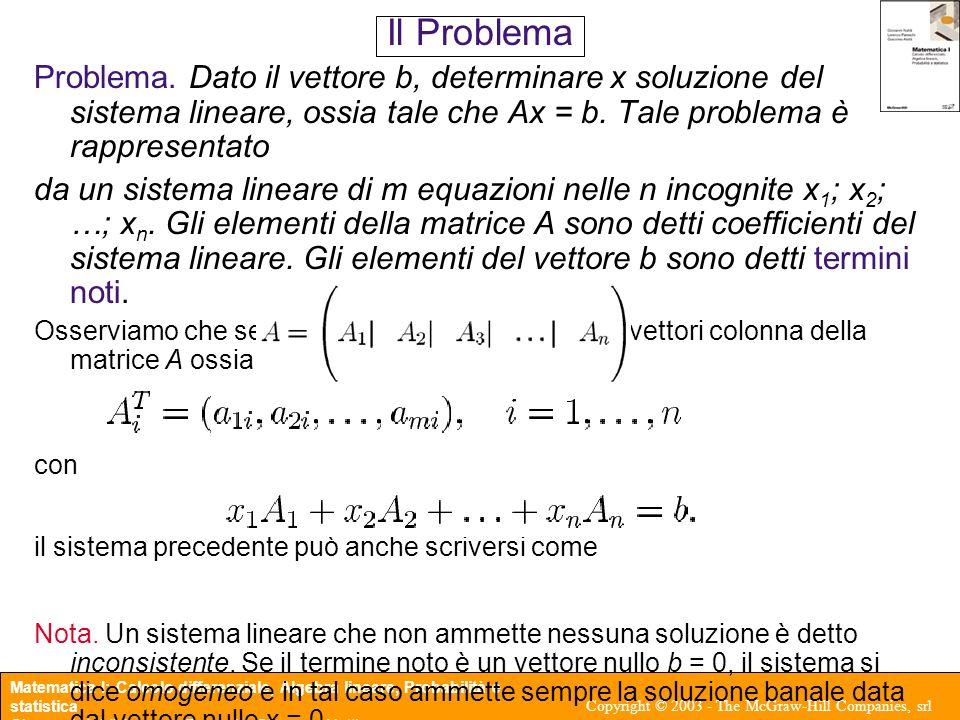 Il Problema Problema. Dato il vettore b, determinare x soluzione del sistema lineare, ossia tale che Ax = b. Tale problema è rappresentato.