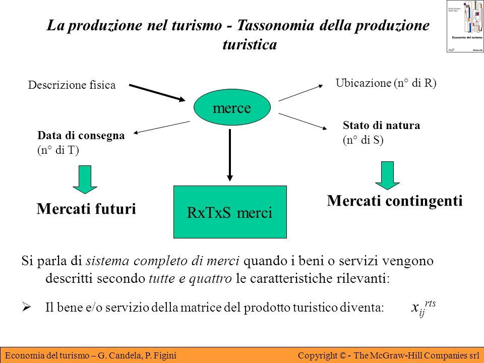 La produzione nel turismo - Tassonomia della produzione turistica