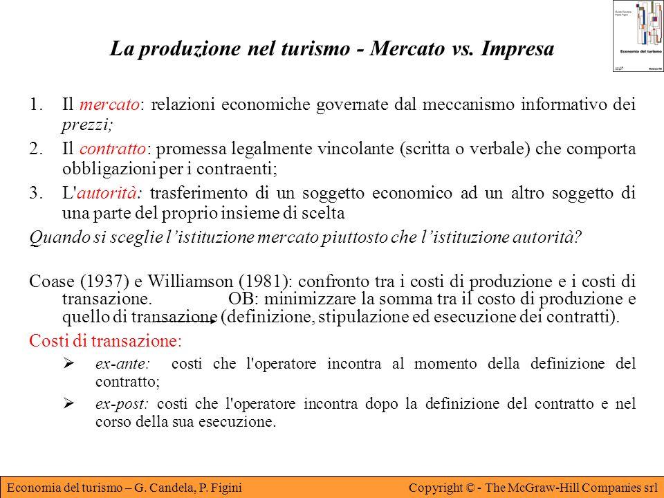 La produzione nel turismo - Mercato vs. Impresa
