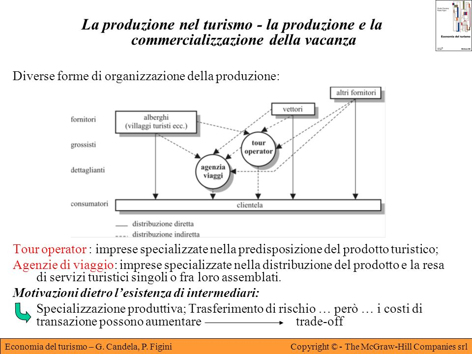 La produzione nel turismo - la produzione e la commercializzazione della vacanza