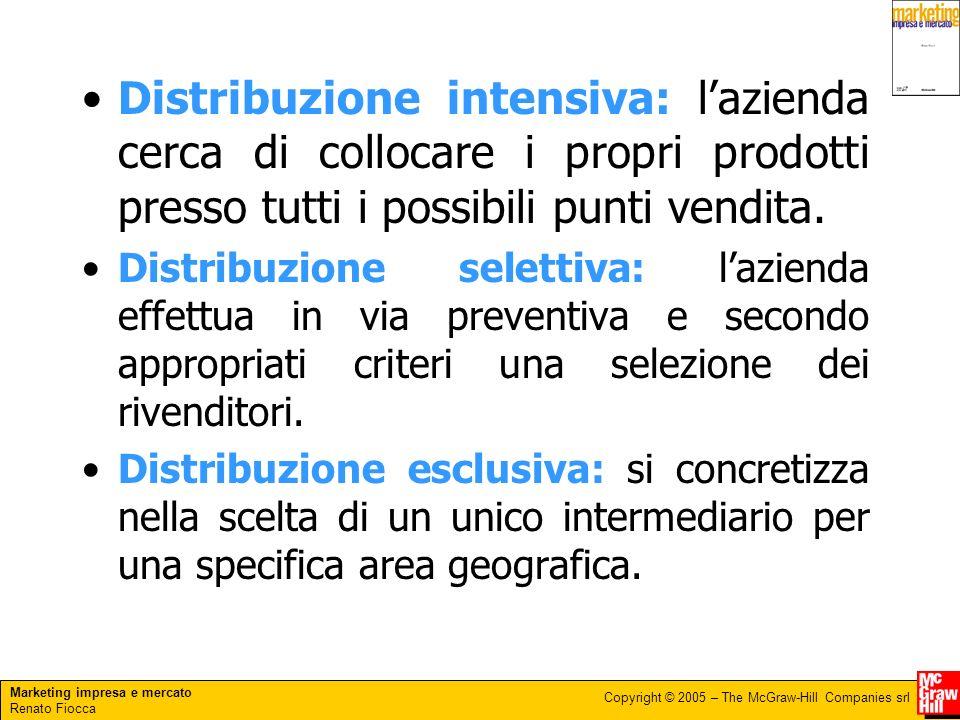 Distribuzione intensiva: l'azienda cerca di collocare i propri prodotti presso tutti i possibili punti vendita.