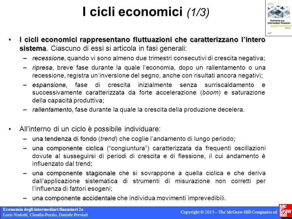 I cicli economici (1/3)
