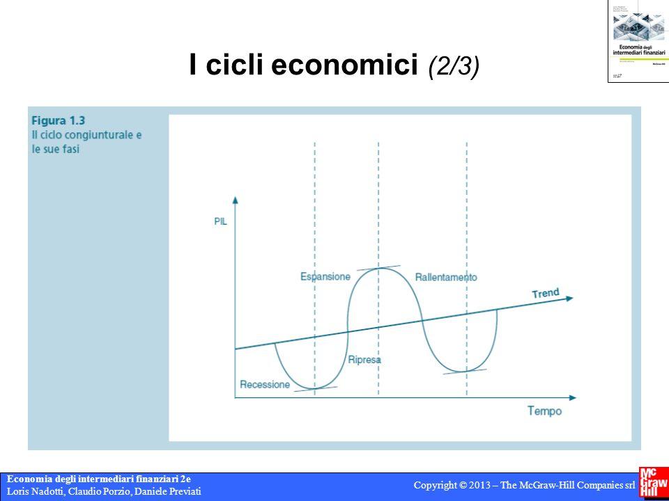 I cicli economici (2/3)