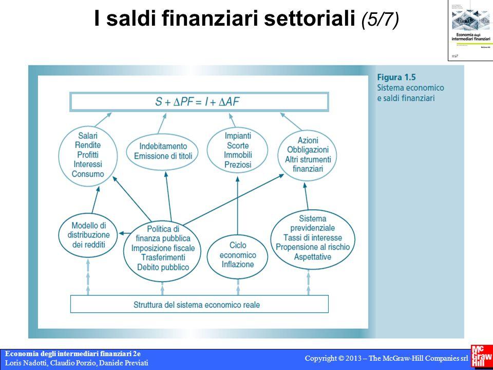 I saldi finanziari settoriali (5/7)
