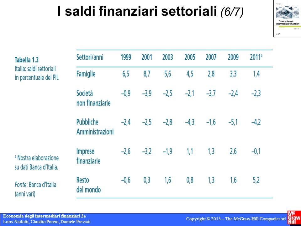 I saldi finanziari settoriali (6/7)