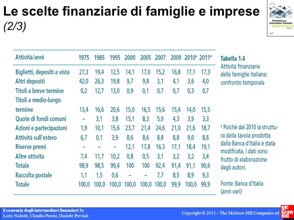 Le scelte finanziarie di famiglie e imprese (2/3)