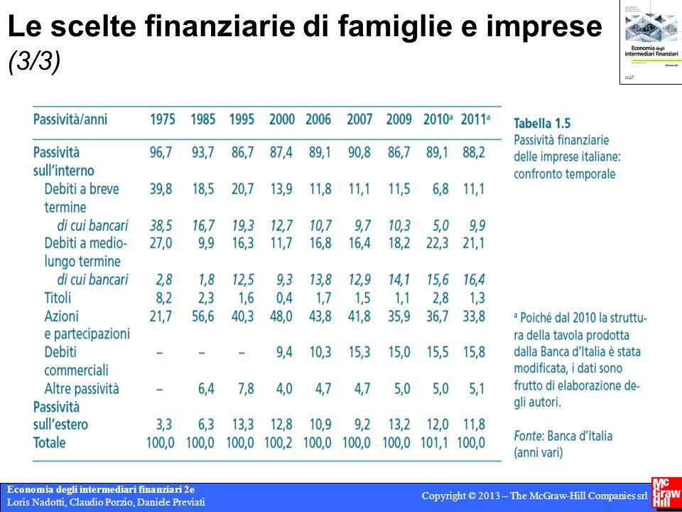 Le scelte finanziarie di famiglie e imprese (3/3)