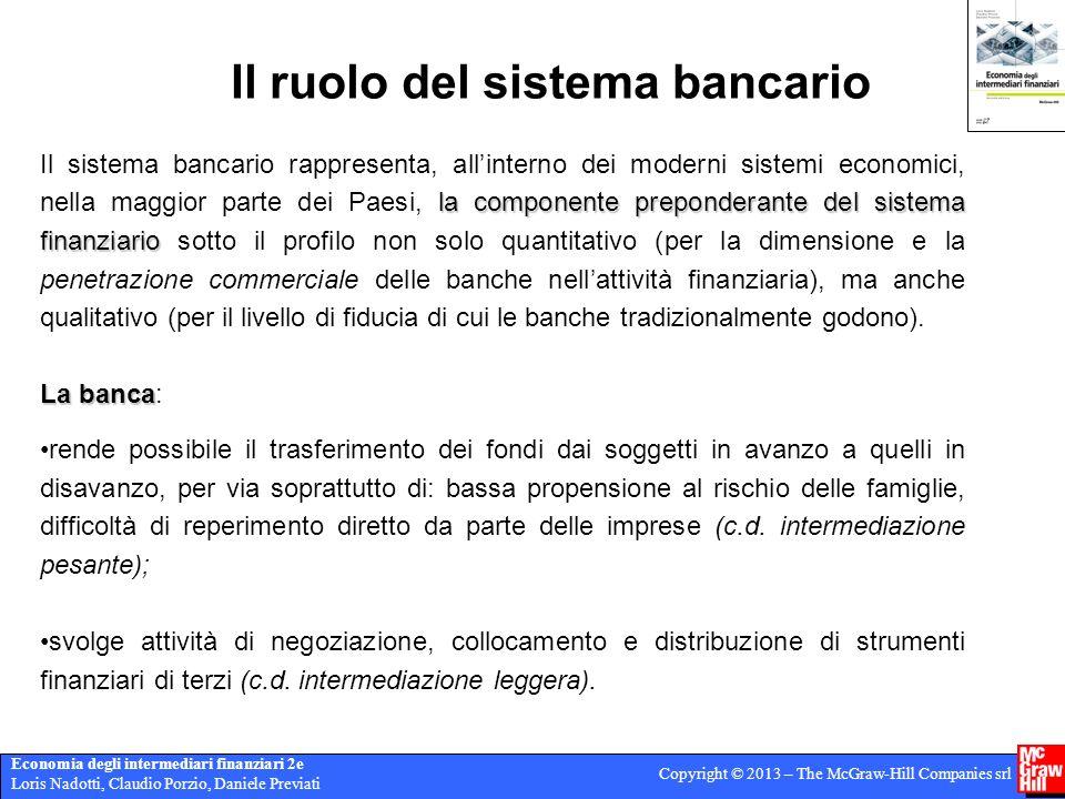 Il ruolo del sistema bancario