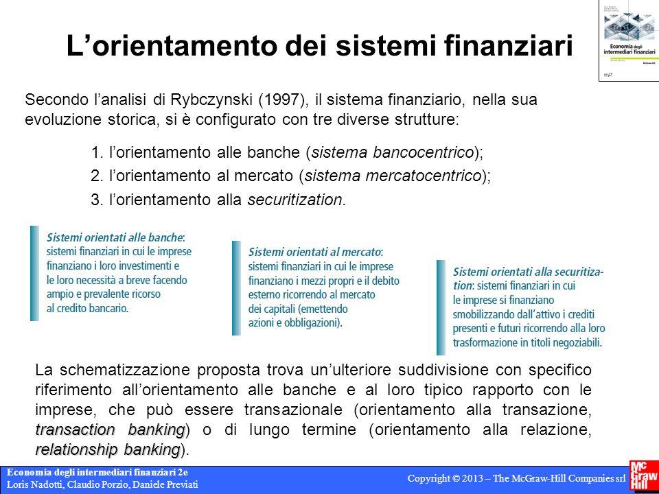 L'orientamento dei sistemi finanziari