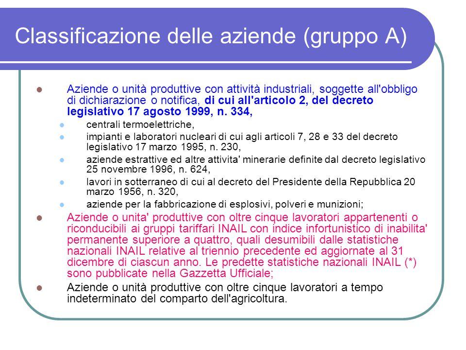 Classificazione delle aziende (gruppo A)