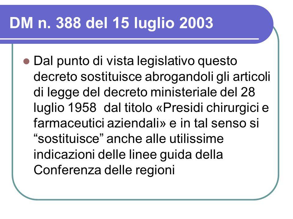 DM n. 388 del 15 luglio 2003