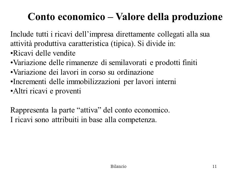 Conto economico – Valore della produzione