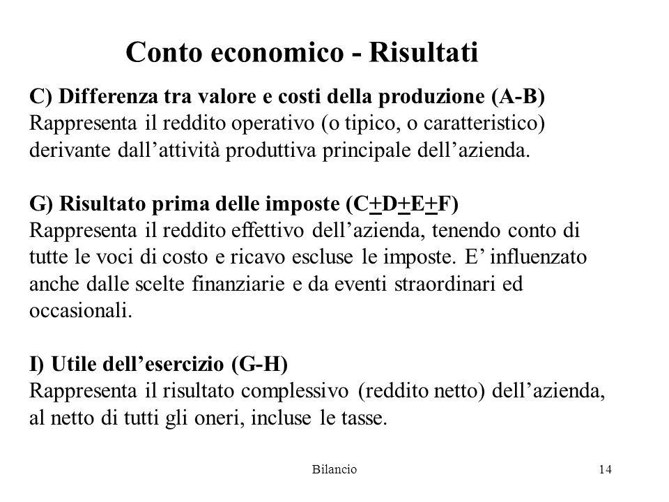 Conto economico - Risultati