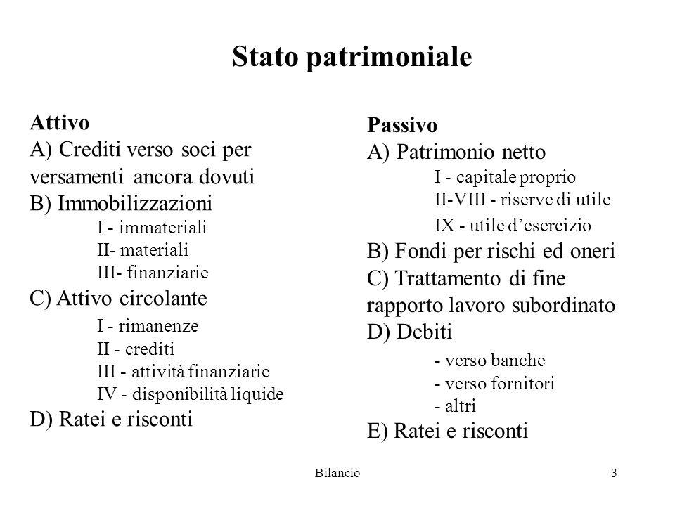 Stato patrimoniale Attivo Passivo