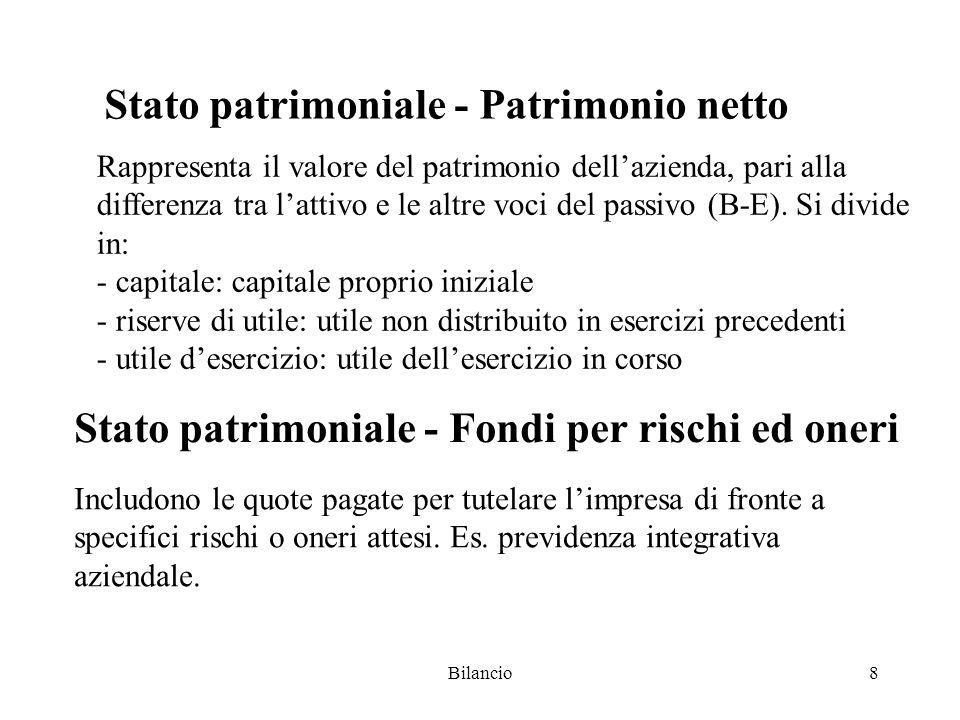Stato patrimoniale - Patrimonio netto