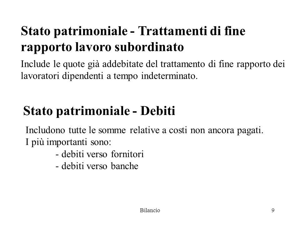 Stato patrimoniale - Trattamenti di fine rapporto lavoro subordinato
