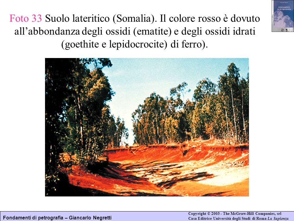 Foto 33 Suolo lateritico (Somalia)