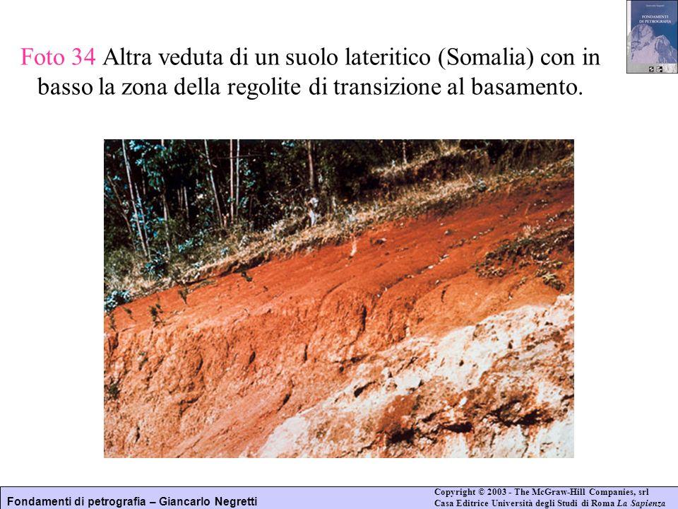 Foto 34 Altra veduta di un suolo lateritico (Somalia) con in basso la zona della regolite di transizione al basamento.