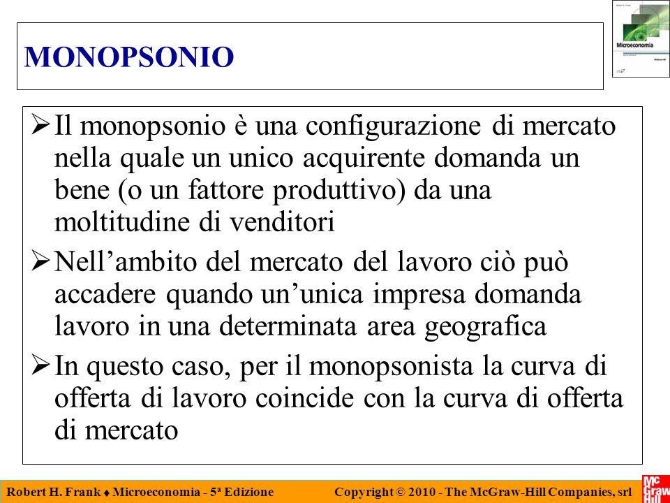 MONOPSONIO