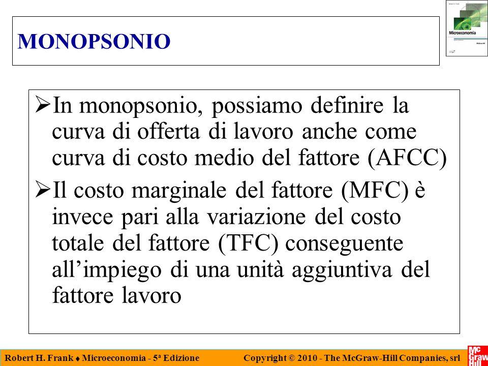 MONOPSONIO In monopsonio, possiamo definire la curva di offerta di lavoro anche come curva di costo medio del fattore (AFCC)