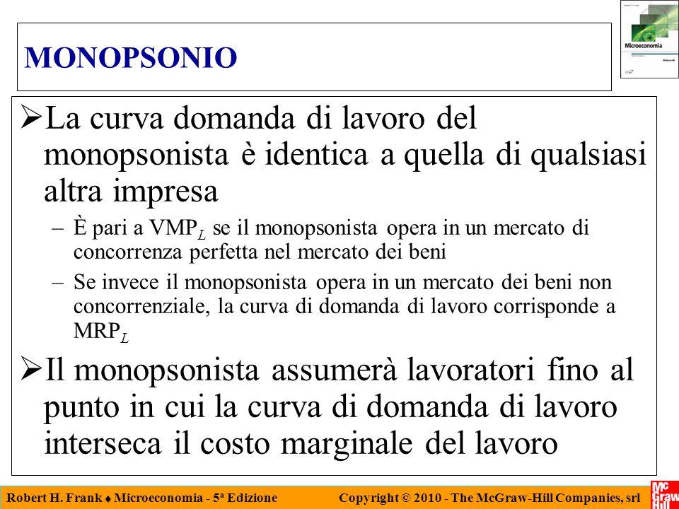 MONOPSONIO La curva domanda di lavoro del monopsonista è identica a quella di qualsiasi altra impresa.