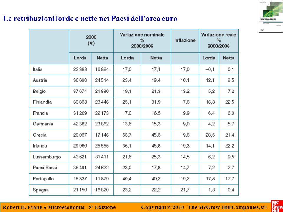 Le retribuzioni lorde e nette nei Paesi dell area euro