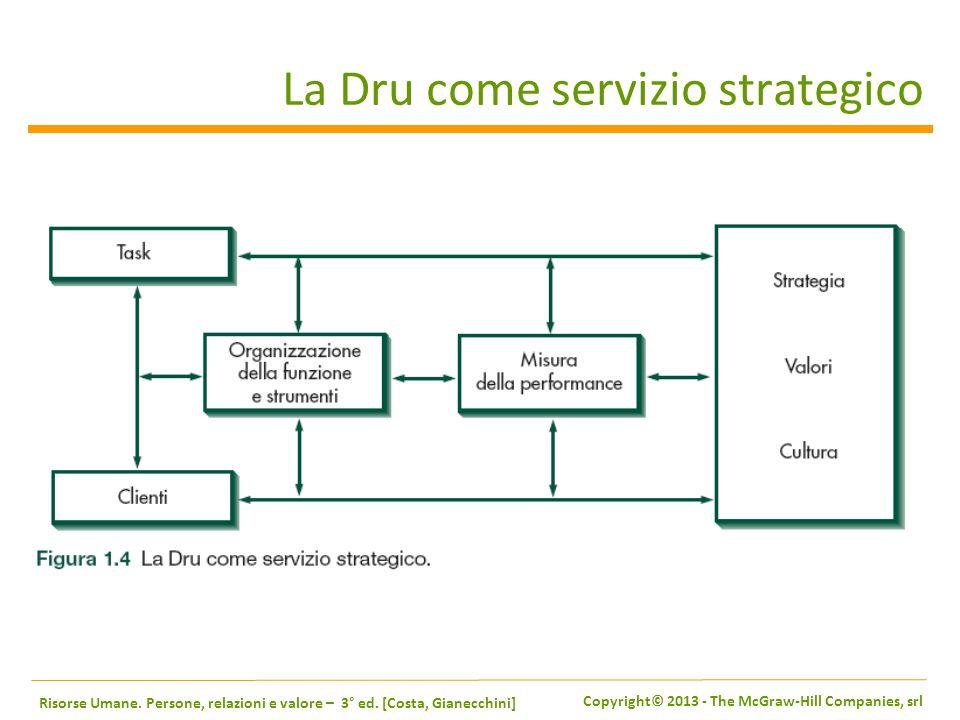 La Dru come servizio strategico