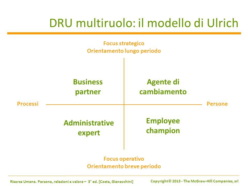 DRU multiruolo: il modello di Ulrich
