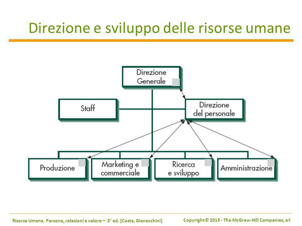 Direzione e sviluppo delle risorse umane