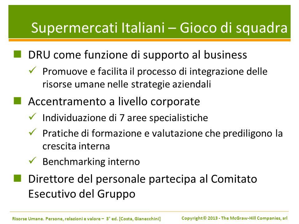 Supermercati Italiani – Gioco di squadra