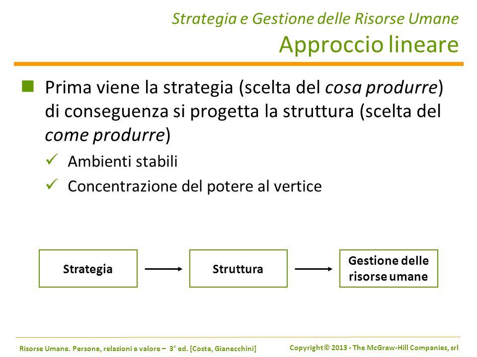 Strategia e Gestione delle Risorse Umane Approccio lineare